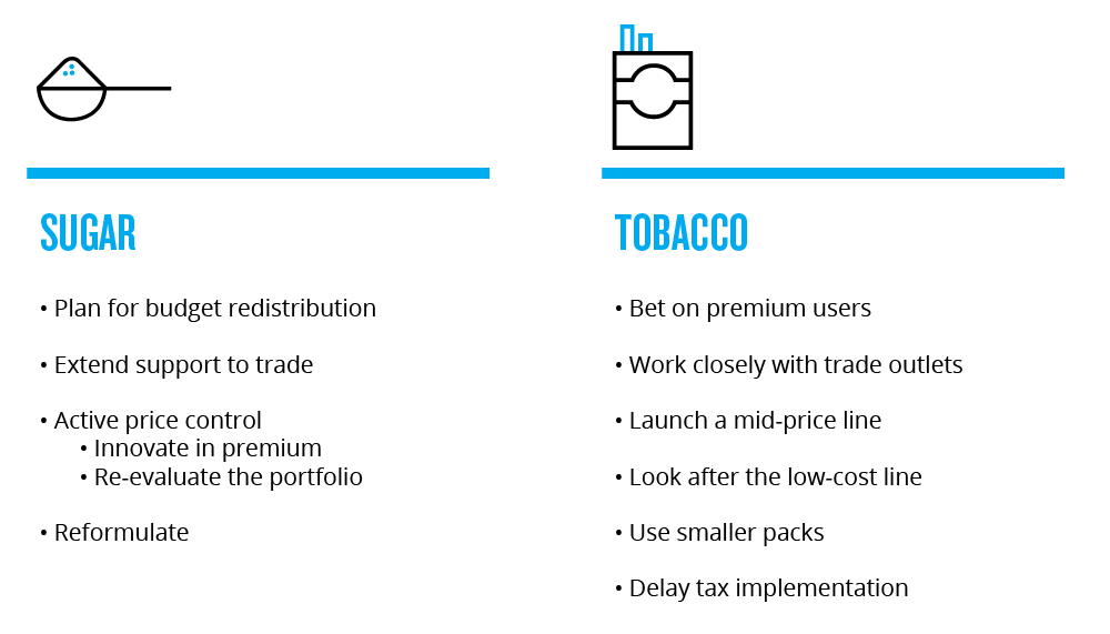 Sugar Vs. Tobacco