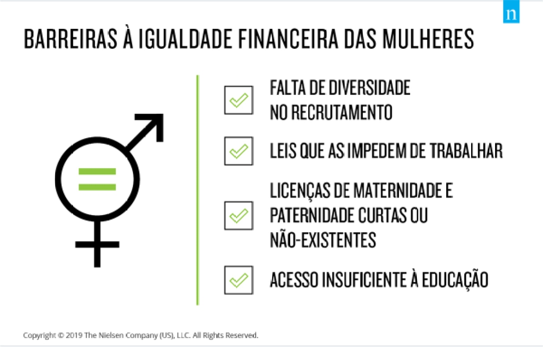 Barriers to Women's Financial Equality