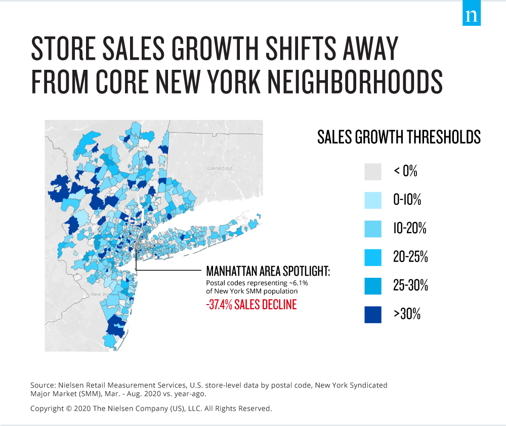Heat map of store sales growth in New York City SMM
